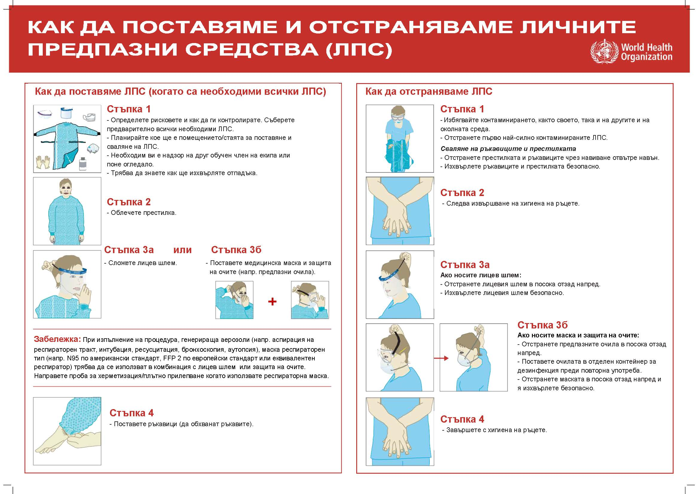 Указания за носене и сваляне на лични предпазни средства