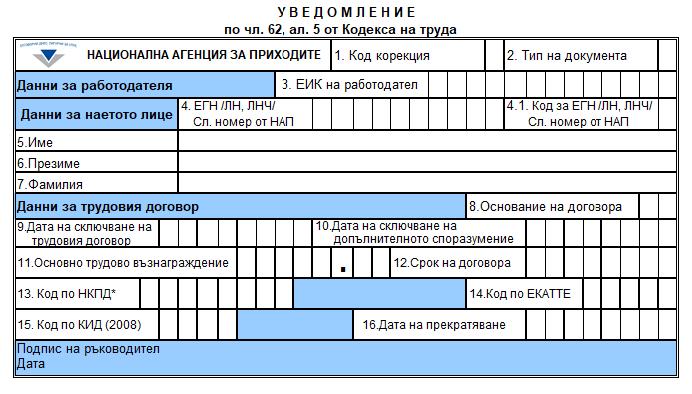 Приложение № 1 към чл. 1, ал. 1