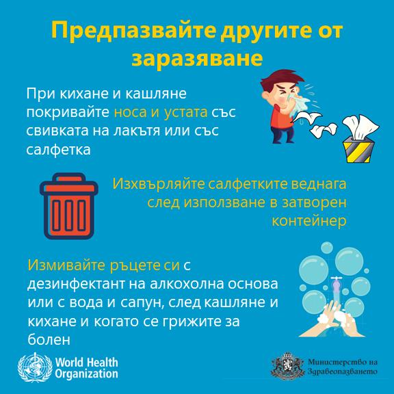 Как да предпазим себе си и околните при коронавирус