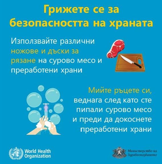 Как да предпазим себе си и другите от коронавирус