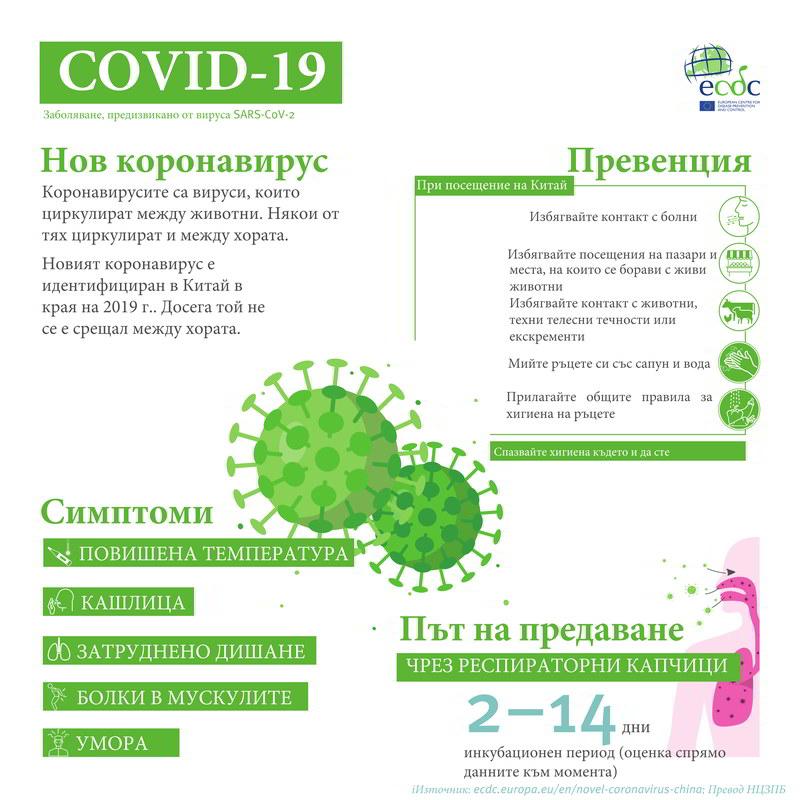 Информация за COVID-19