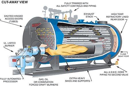 Инструкция за безопасна работа при експлоатация на водогрейни котли с ниско налягане
