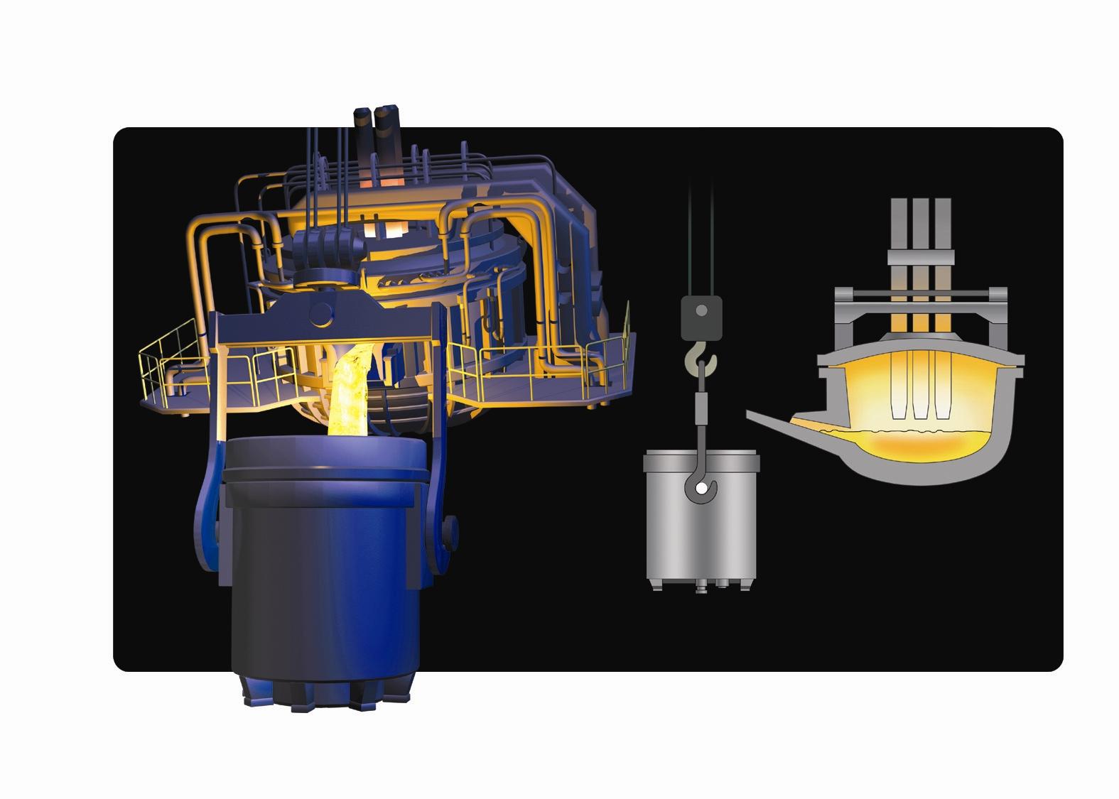 Инструкция за безопасна работа с промишлени пещи ползващи течно гориво