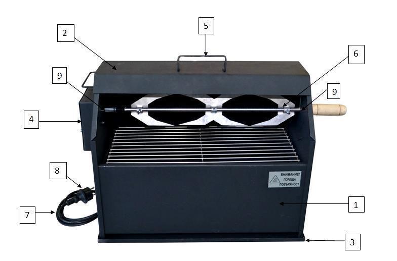 Инструкция за безопасност и употреба на барбекю на дървени въглища