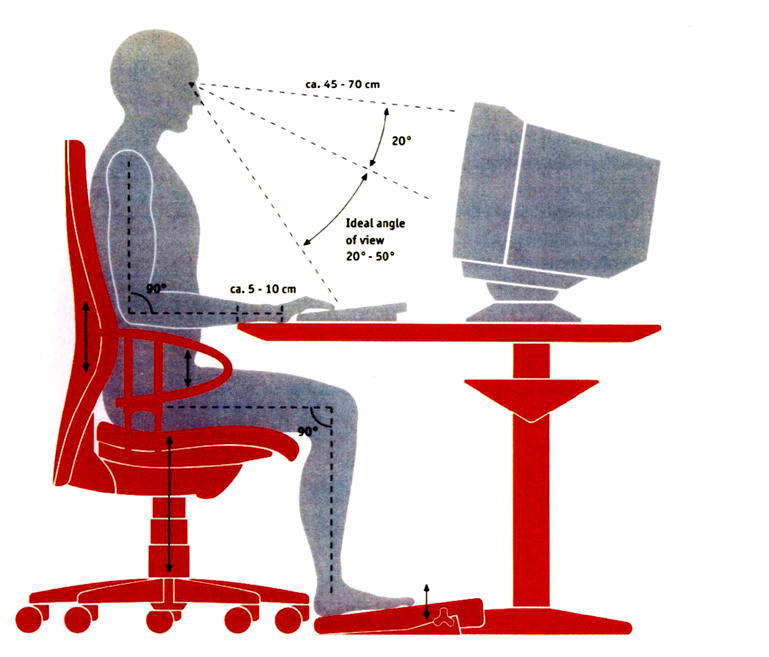 Инструкция за безопасност и здраве при работа с видеодисплей